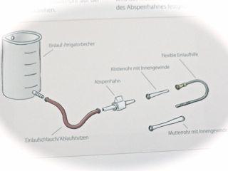 Einlauf (Irrigation) - Gesundheitsberatung Vivawenzel
